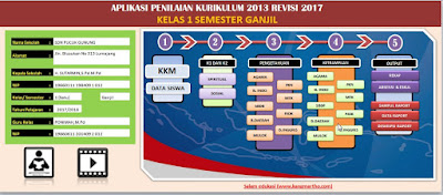 Download Aplikasi Raport K13 SD Revisi 2017 Kelas 1 dan 4