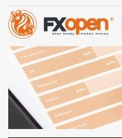 Kontes Tanya dan Jawab Forum FXOpen Indonesia