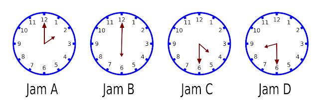 Soal Matematika Kelas 2 SD Bab 4 Pengkuruan Waktu, Panjang dan Berat dan Kunci Jawaban