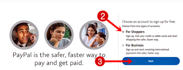 What is paypal, how does it work and how to create an account on paypal?