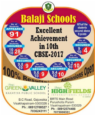 BALAJI SCHOOLS VISAKHAPATNAM 7036243111