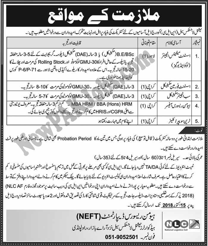 NLC Latest Jobs October 2018 in Pakistan