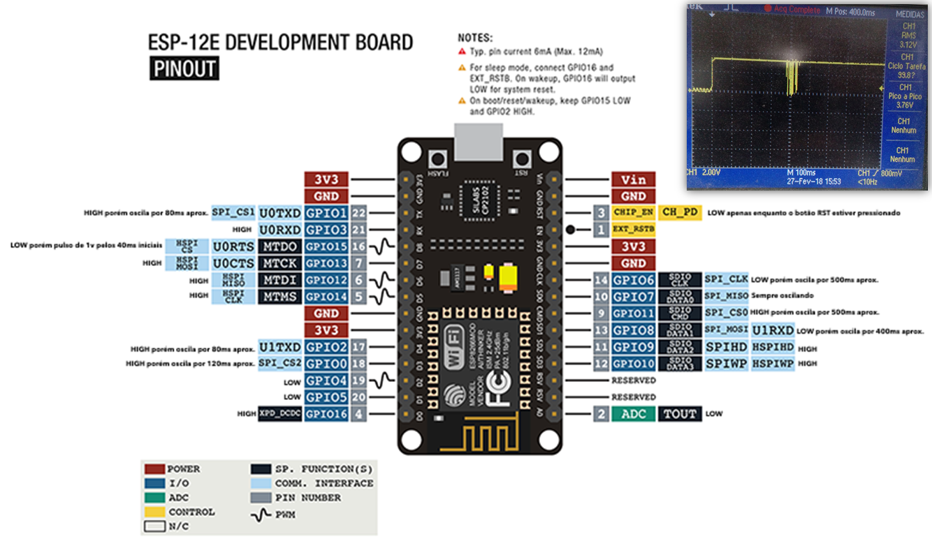 Esp Wemos D Mini Pinout Gpio Pin besides F Acb Fe A Efb F F Dc Lcd Electronics as well C Ce Bc Ee Ba E Ed Bcbb as well Wemos D Mini Pinout together with Esp Devkit Horizontal. on pinout 12e nodemcu esp8266