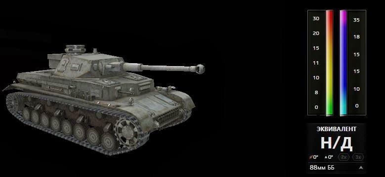 The Scrapyard: Supertest leak for 9 0 - Panzer IV ausf D