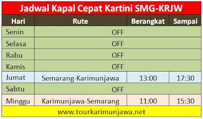 jadwal kapal cepat kartini semarang karimunjawa terbaru