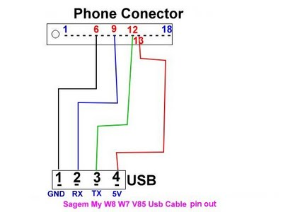 Iphone 5 Usb Charger Wiring Diagram - Wiring Diagrams Folder on