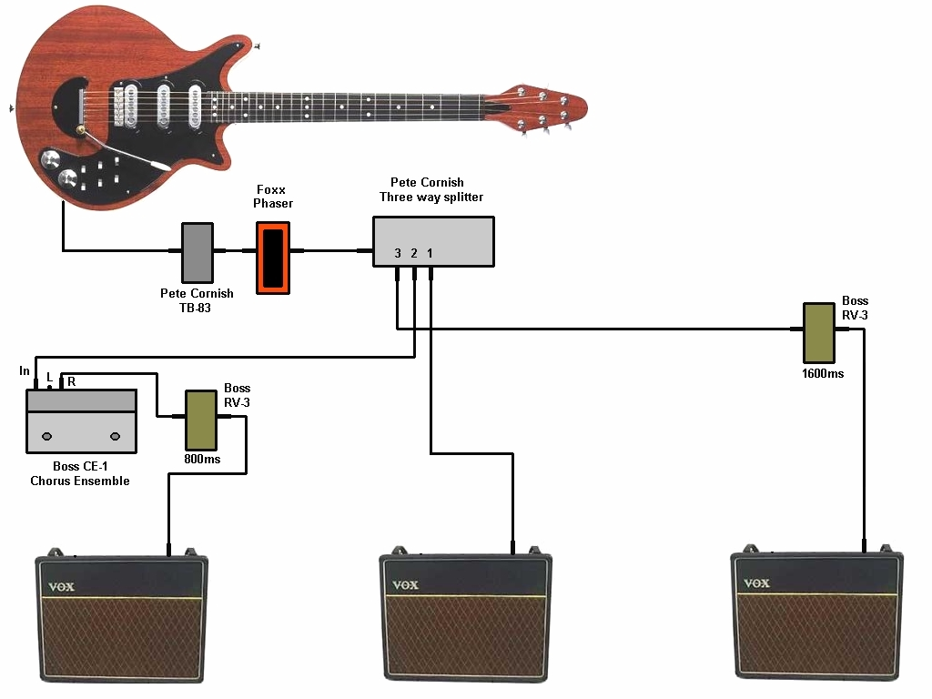 Brian is also working with phasing (throwing pickups out of phase) in the  switching he has on that guitar. Here's a look at the phase switching, ...