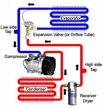 Electronics Gurukulam How Does An Air Conditioner Work
