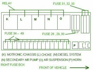 mercedes fuse box diagram fuse box mercedes w220 front of. Black Bedroom Furniture Sets. Home Design Ideas