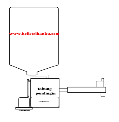Prinsip kerja Pemanas air Otomatis Dispenser