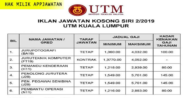 Iklan Jawatan Kosong di Universiti Teknologi Malaysia (UTM).