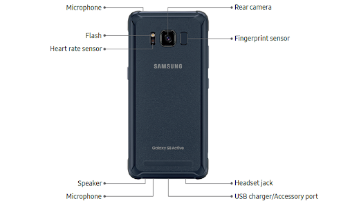 Samsung Galaxy S8 Active Overview Keys | Galaxy S8 Plus Manual galaxys8plusmanual.com  Samsung Galaxy...