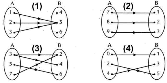 Definisi fungsi surjektif injektif bijektif contoh soal dan contoh soal fungsi bijektif beserta jawaban pembahasannya ccuart Image collections