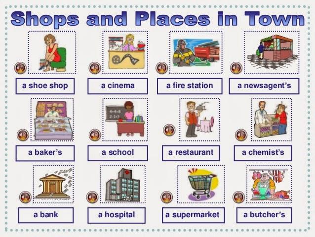 Resultado de imagen para places in english