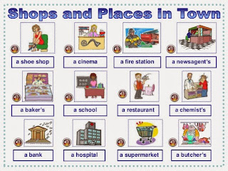 Resultado de imagen de the town vocabulary