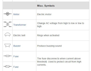 marine engineering 360 electrical and electronic symbols part 2electrical and electronic symbols part 2