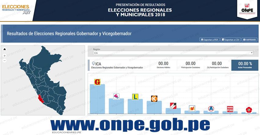 ONPE: Resultados Oficiales en ICA - Elecciones Regionales y Municipales 2018 (7 Octubre) www.onpe.gob.pe