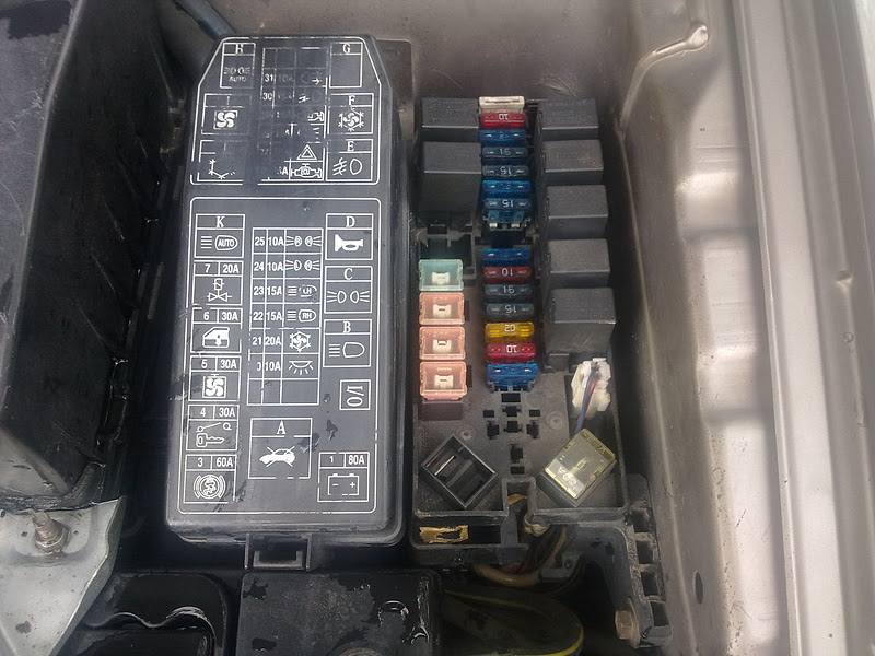 94 Buick Lesabre Fuse Box Diagram Free Download Wiring Diagram