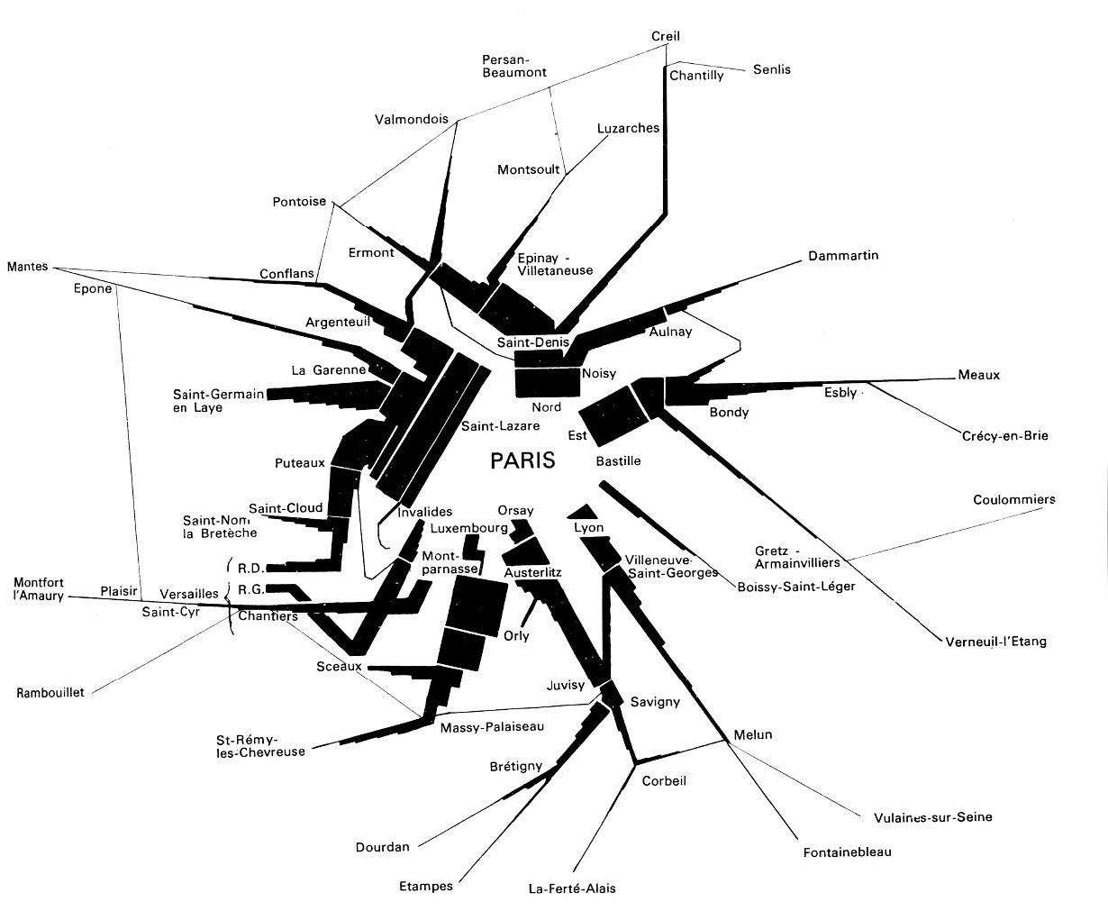 Representation 3 Diagram Floden