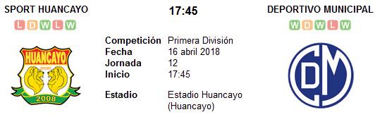 Sport Huancayo vs Deportivo Municipal en VIVO