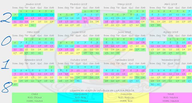 Calendário Lunar, Dica na Pesca, Fases da Lua, Influência da Lua, Melhor Lua para Pesca,