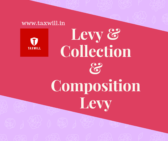 Charge of GST, Levy and collection, Reverse Charge Composition levy.