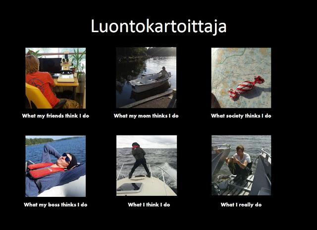 Luontokartoittaja (6 kuvaa) What my friends think I do, What my mum thinks I do, What society thinks I do, What my boss thinks I do, What I think I do ja What I really do.