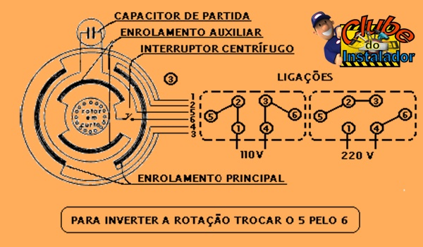 foto diagrama motor mono