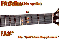 gráfico de acorde disminuido (dis) en guitarra 2da posicion