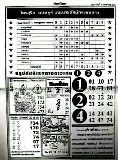 Thai Lotto First Paper Magazine