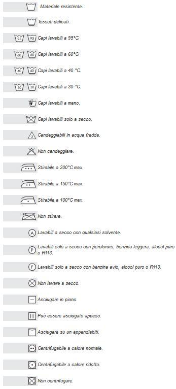 Simboli Condizionatore Daikin