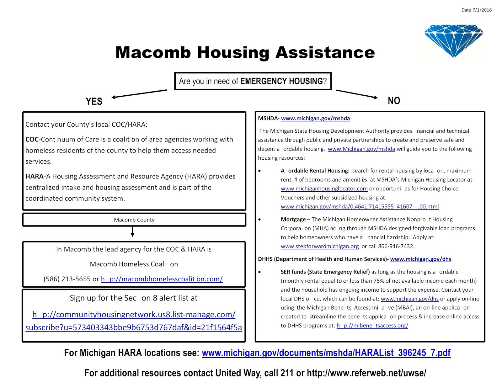 Personal Storehouse Project Macomb County Resources: Housing