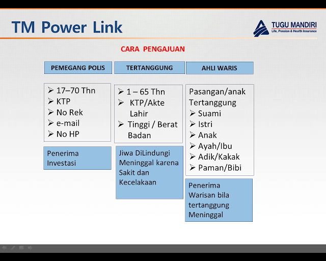 2 - Program IN4LINK TM POWER LINK Persembahan Dari Tugu Mandiri
