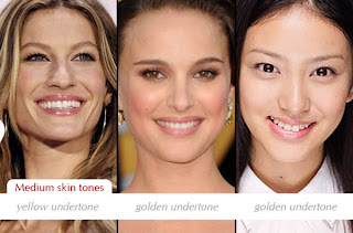 Make Up Charts Determining Your Skin Tone And Undertone