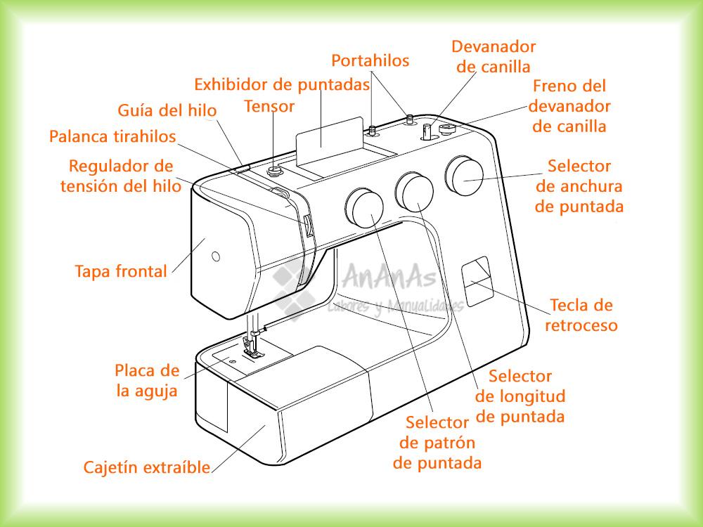 Frontal de máquina de coser