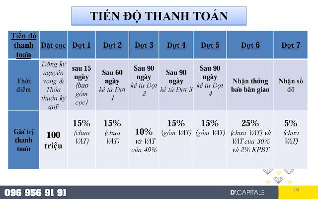 Tiến độ thanh toán linh hoạt dự án Vinhomes Trần Duy Hưng