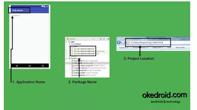 Pengenalan Application Name ,Package Name dan Project Location