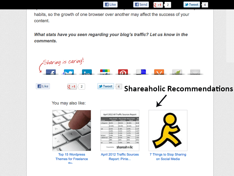 Shareaholic Related Posts for Blogger & Wordpress