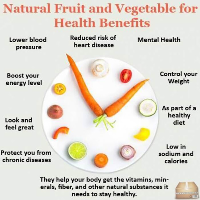 7 TRICKS TO BETTER YOUR HEALTH...