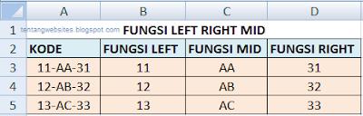 pengertian fungsi string pada excel serta contohnya