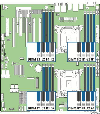 S2600CW - Slots de Memória