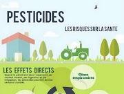 Pesticides santé humaine : cancers, troubles neurologiques...