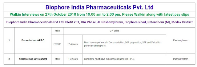 Biophore India Pharmaceuticals Walk In Interview For FR&D / AR&D at 27 Oct