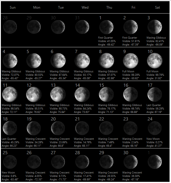 June Calendar With Moon Phases : June moon phase calendar templates