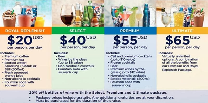 Drink Packages Royal Caribbean Travel Agent