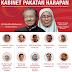 Senarai Penuh Jemaah Menteri Tun M 2018.