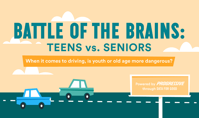 Battle of the Brains: Teen vs Senior