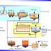Kỹ thuật xử lý nước thải – Thạc sỹ Lâm Vĩnh Sơn
