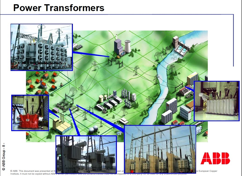 Power and distribution transformers sizing calculations part fig1 greentooth Gallery