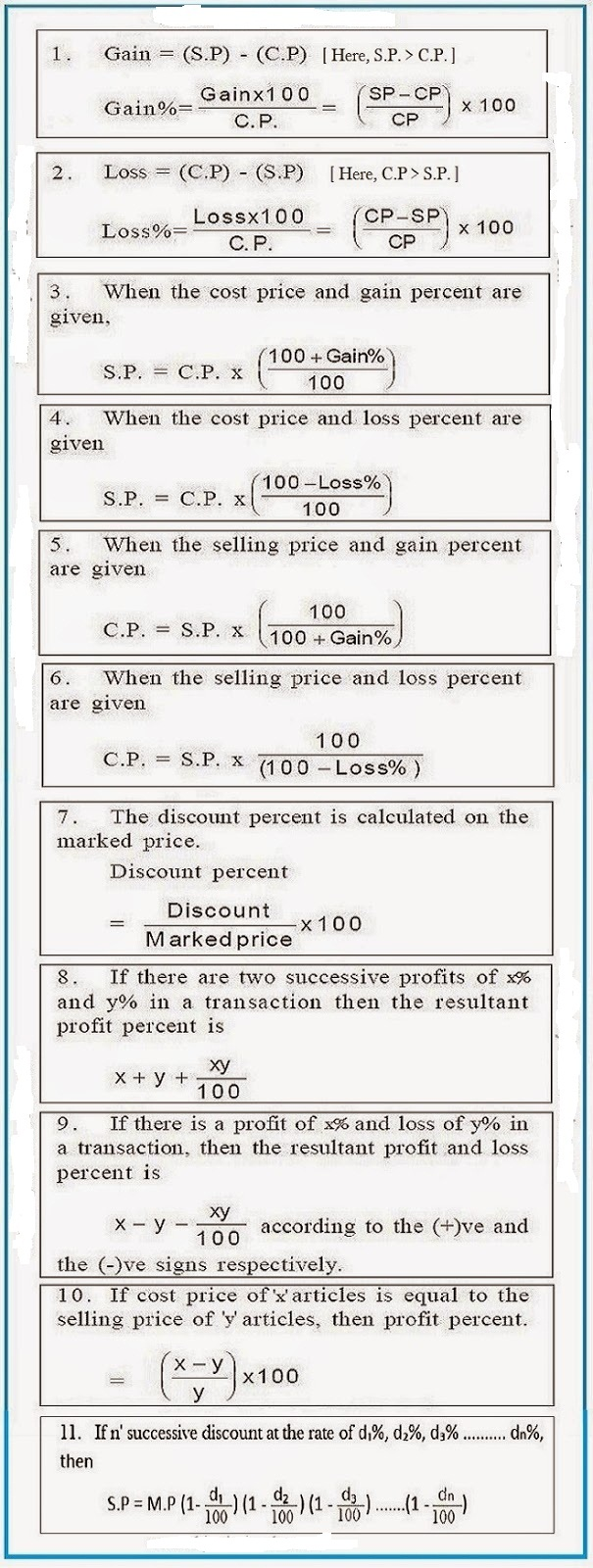 Profit & Loss practice set 1 for RRVUNL AE & JE,UPPCL AE,DMRC/NMRC,SSC JE,BSPHCL JE